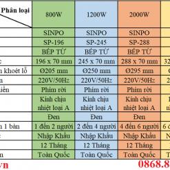 Bảng Thông số bếp từ sinpo