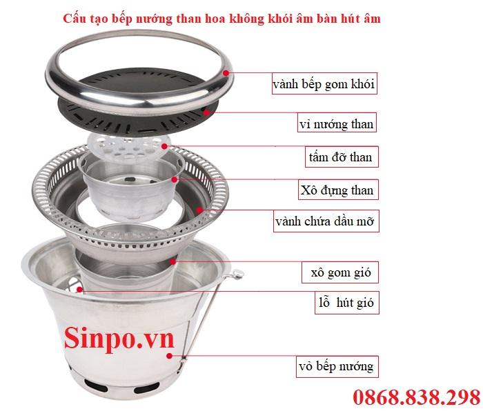 Cấu tạo bếp nướng than hoa âm bàn hút âm tại Hà Nội